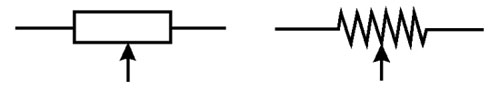 Símbolos do potenciômetro