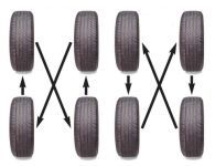 Como fazer corretamente o rodízio de pneus em um carro